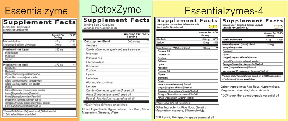 enzymes nutrition facts.png
