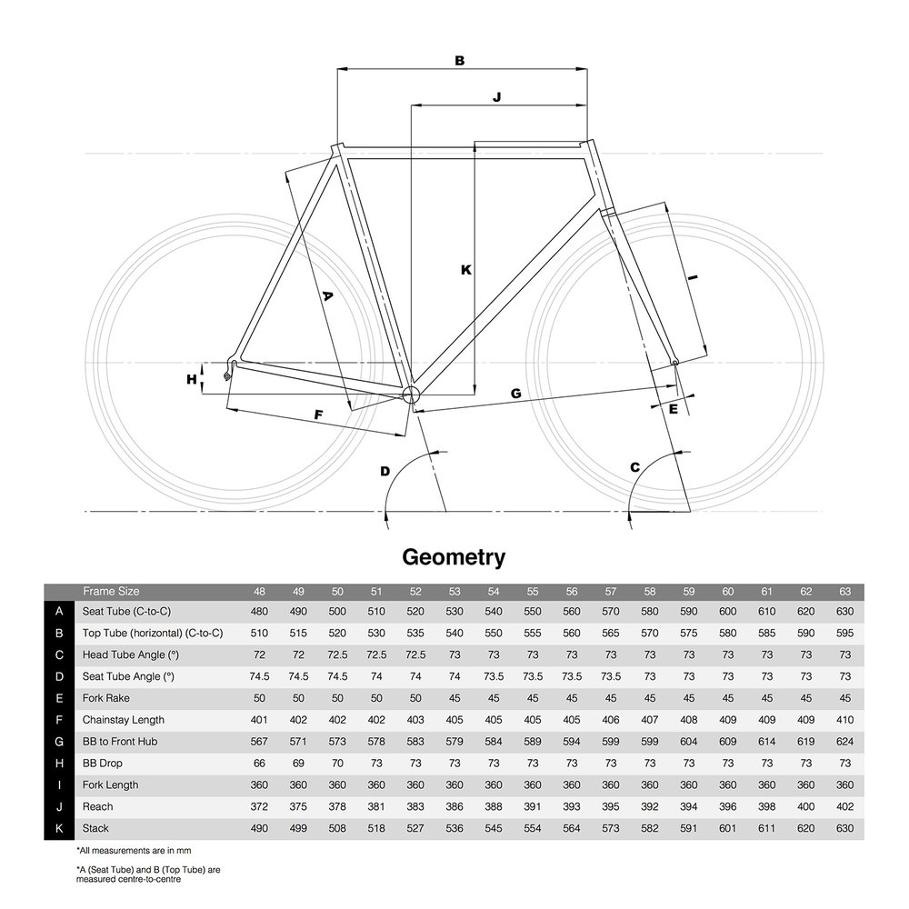 Sonnet Road Bike Mk I Geometry