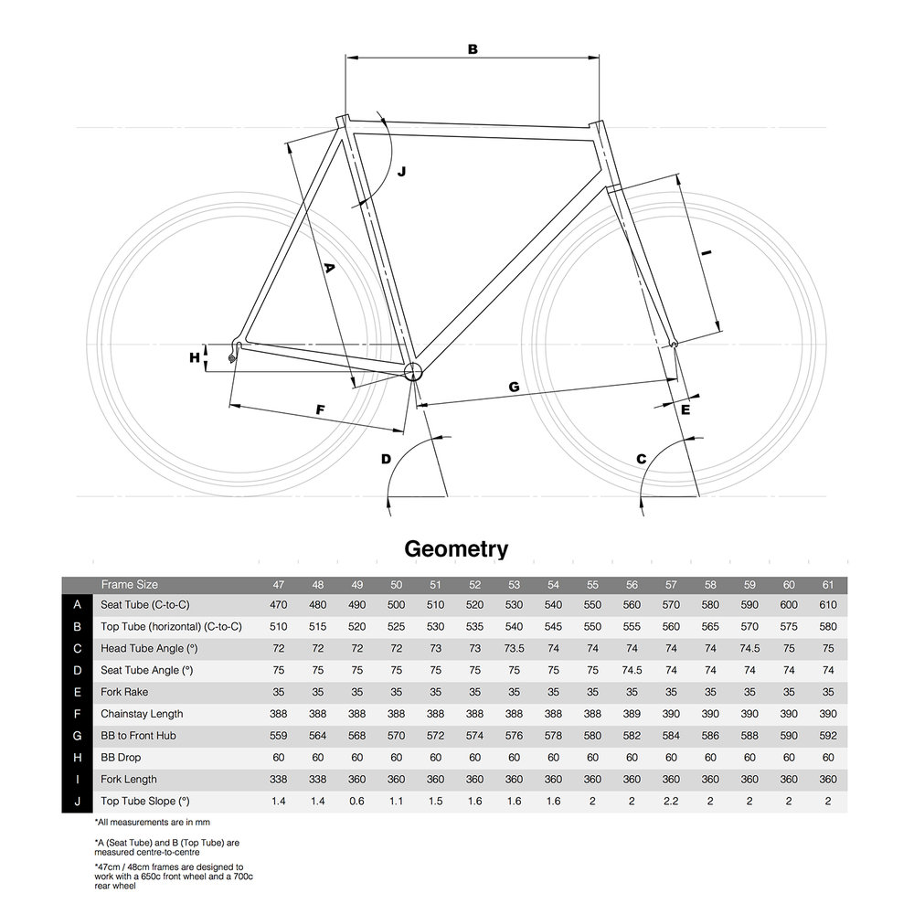 Sonnet Track Bike Mk II Geometry