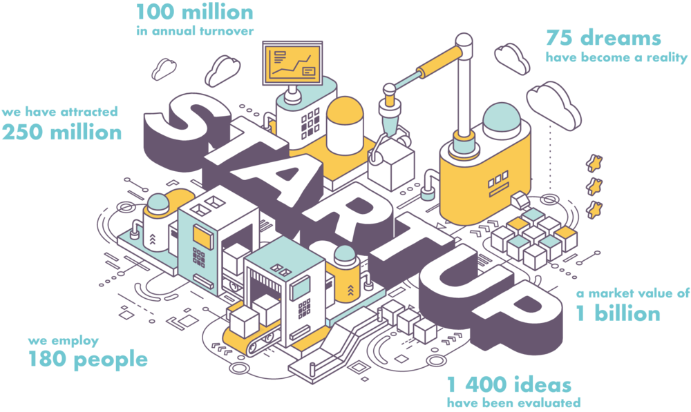 startup-eng.png
