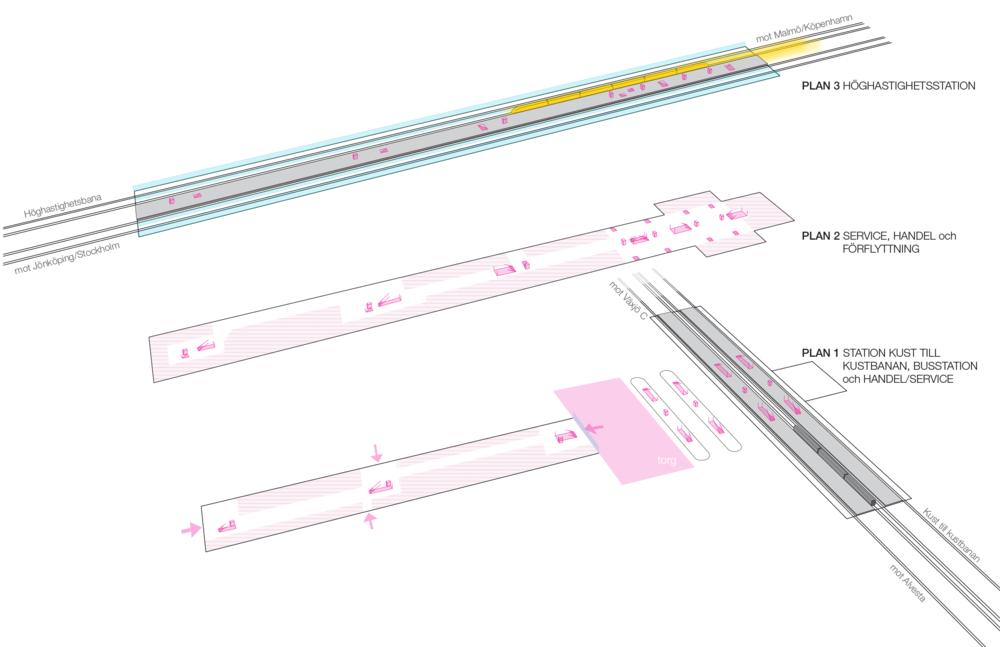 Utformning av station Växjö V för höghastighetståg, regionaltåg, samt bussterminal