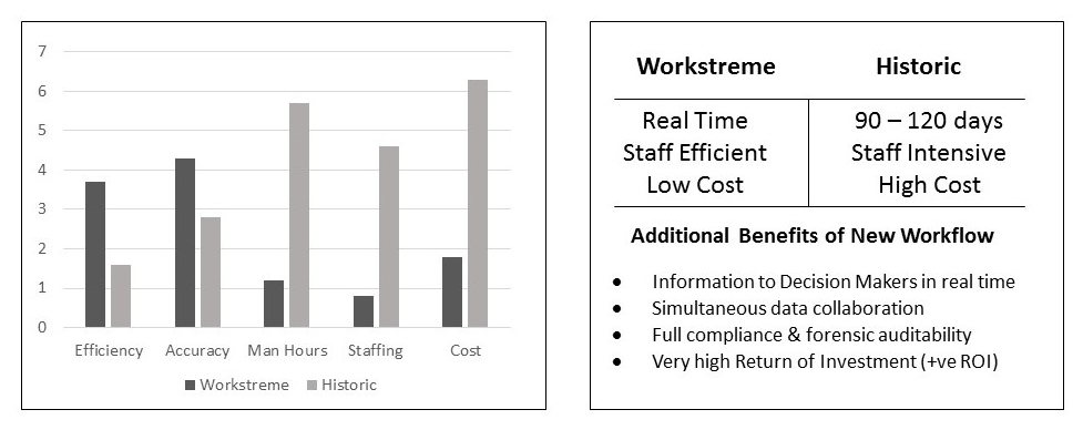 Workflow comparision.jpg