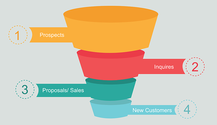 basic-sales-funnel.png