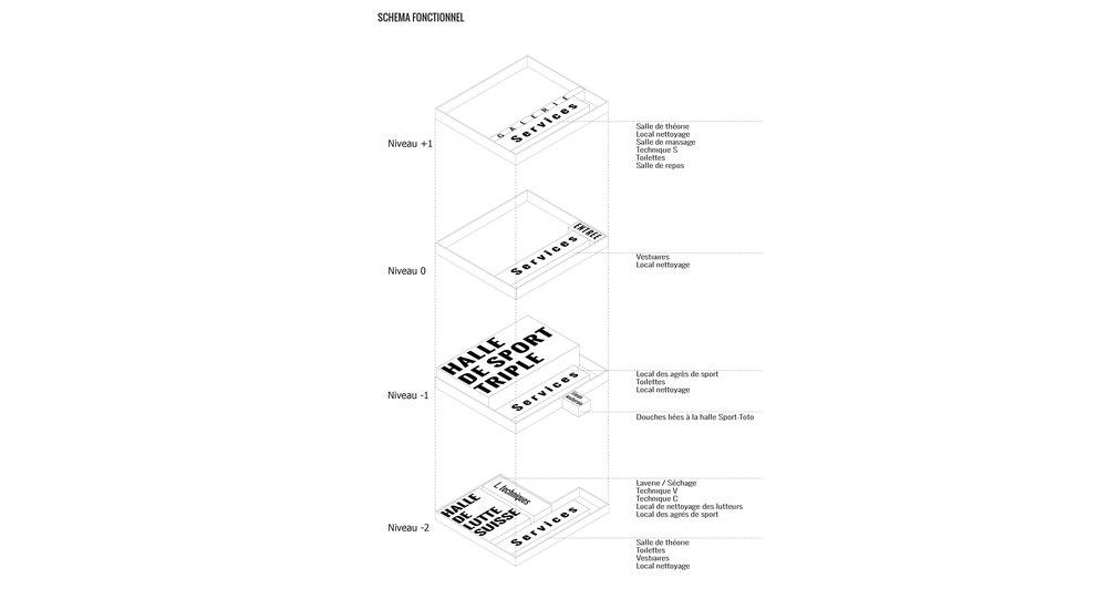 01-Diagramma-funzionale.jpg