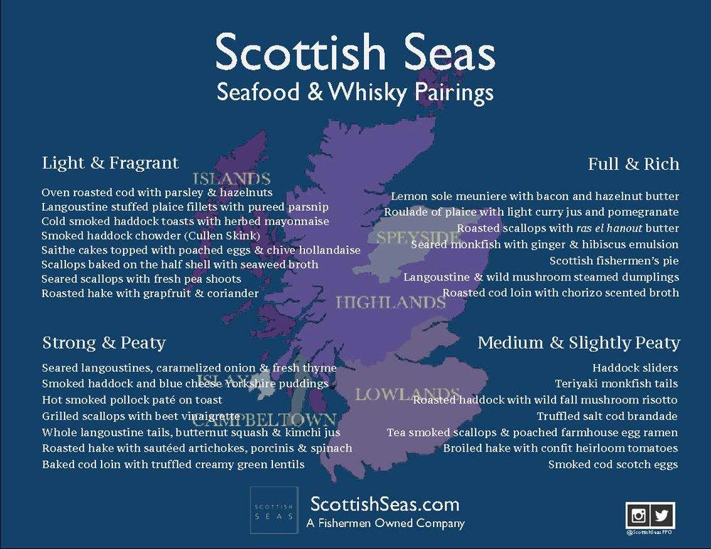 Scottish Seas and Whisky.jpg
