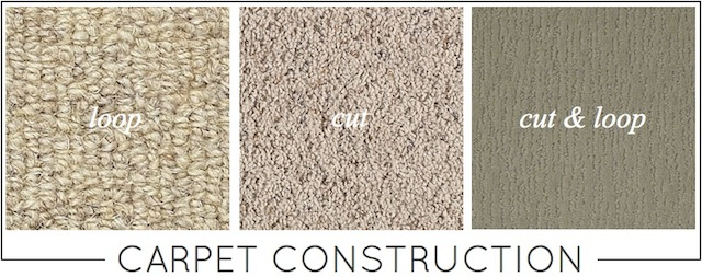selecting wall-to-wall carpet construction guide on capella kincheloe interior design phoenix