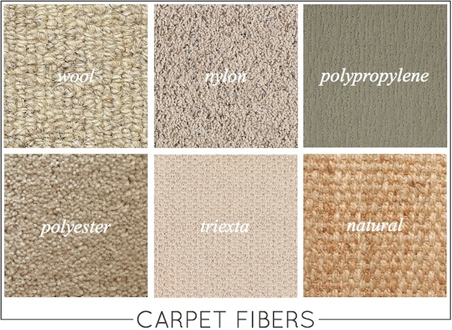 selecting wall-to-wall carpet guide, carpet fibers on capella kincheloe interior design phoenix