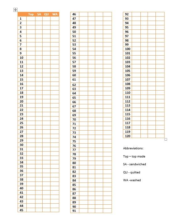 charity quilts chart.jpg