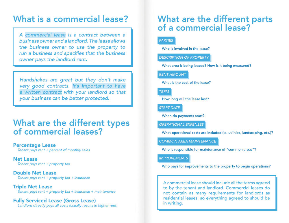 Commercial Lease Basics  La Ms