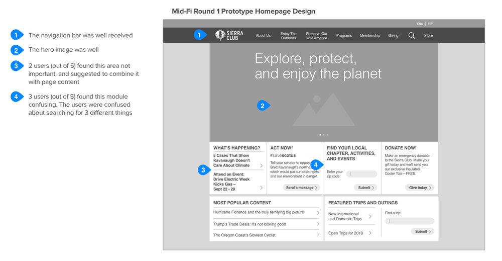 Insights UsabilityTest1_MidFi.jpg