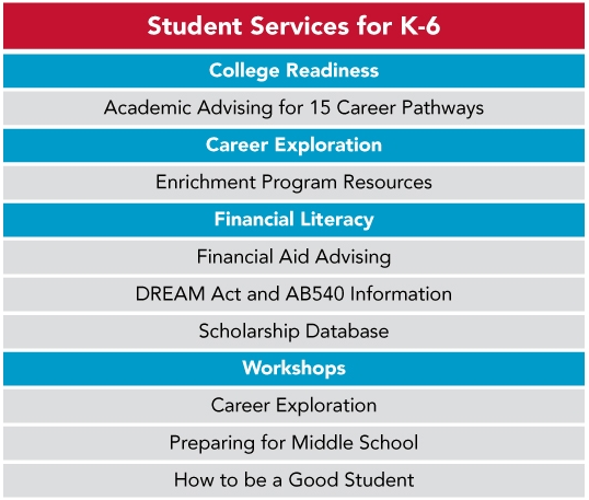 K-6 SCHOOL SERVICES - If you are the educator or parent of a K-6 student and are ready to begin discussing career pathways with him or her, you are in the right place. This is a great time to begin exploring various career options with your child.At this early stage, we recommend exposing your student to different careers through summer camps, after school programs, and career days. It is important for your child to discover what their interests and values are, and what they enjoy doing before attempting to identify a potential career path for themselves. MYF-SV provides various services to foster career awareness and support career exploration.Here are services MYF-SV has to offer K-6 students.