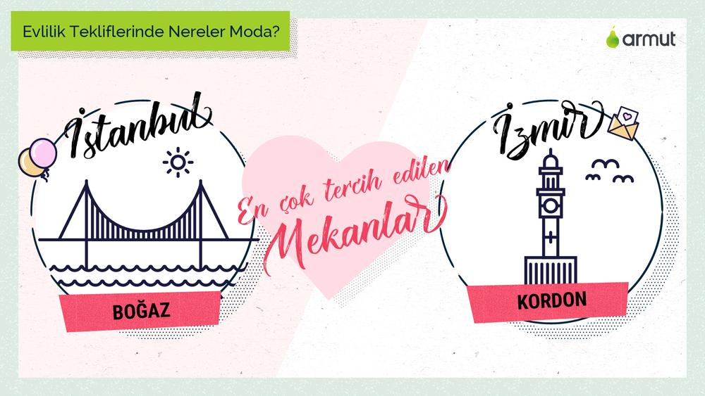armut_evlilik_teklifi_istanbul_izmir_moda