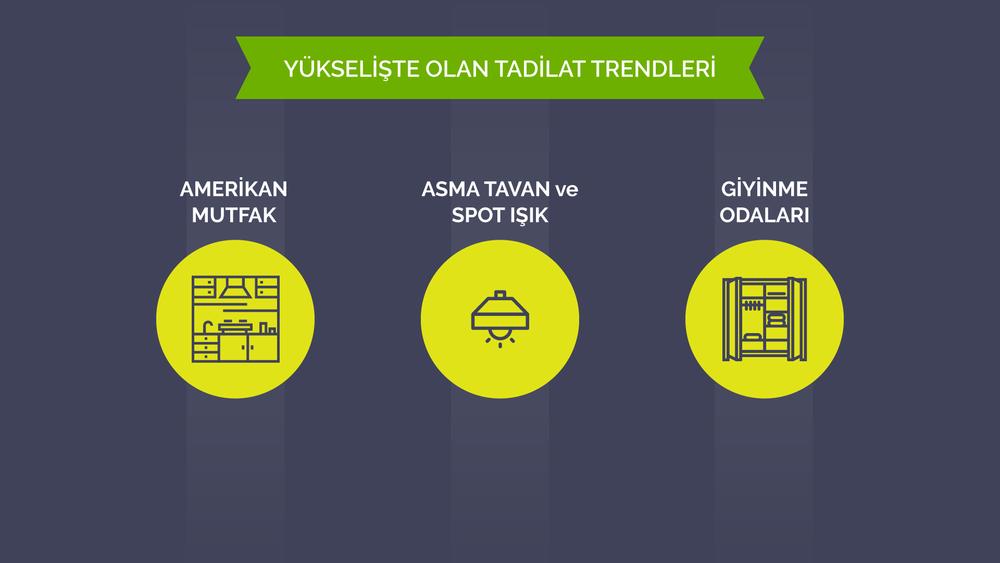 Türkiye'de yükselişte olan tadilat trendleri