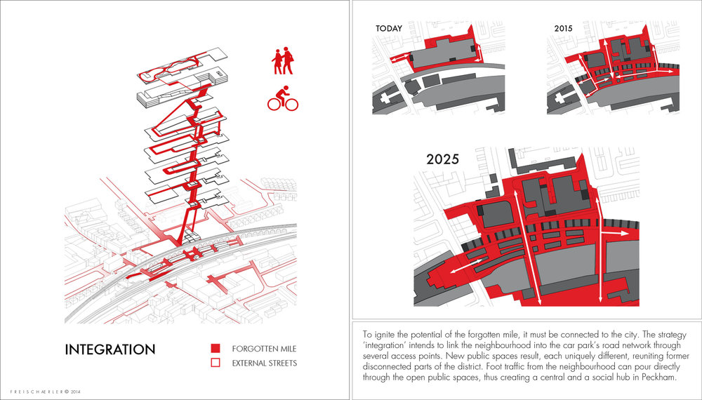 Noel Schardt Björn Mündner Johanna Claus London TU Berlin Jörg Stollmann Bold Tendencies urban design architecture social