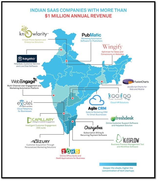 India-CRM.jpg