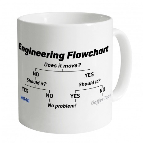 Engineering Flowchart Mug_1.jpg