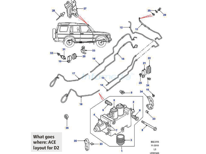 land rover defender parts catalog