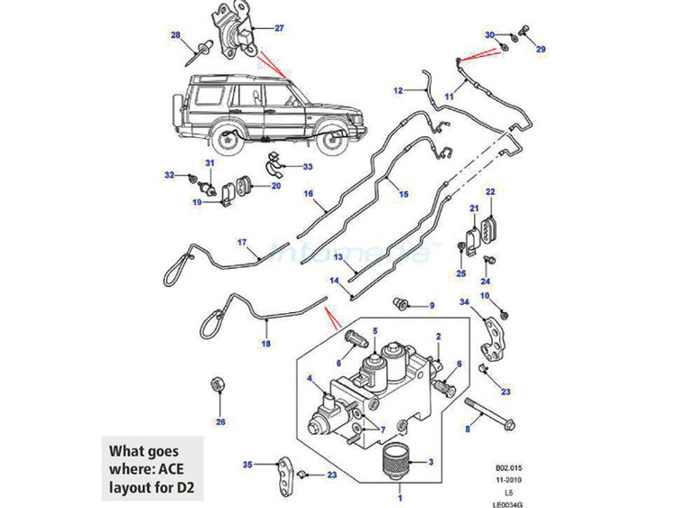 2004 Land Rover Discovery Heater Diagram on 2001 ford taurus radio wiring diagram