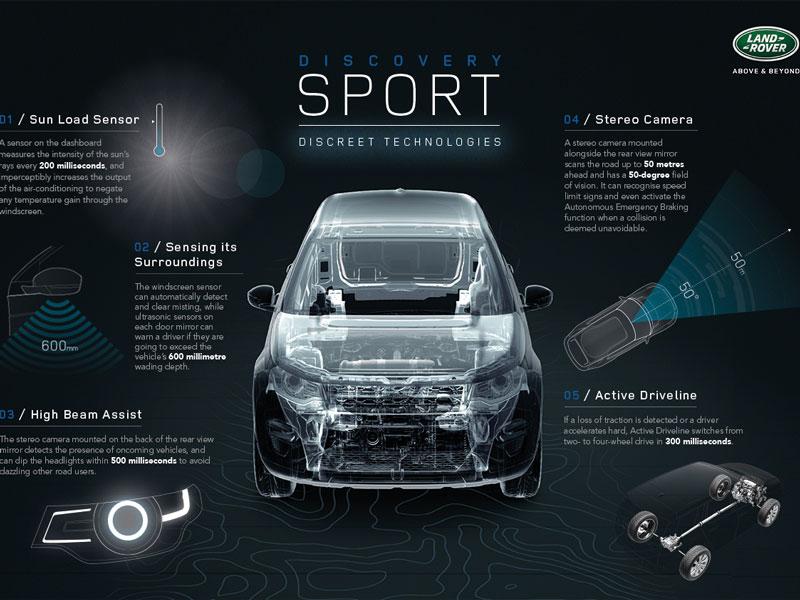 Discreet_Technologies_Infographic.jpeg