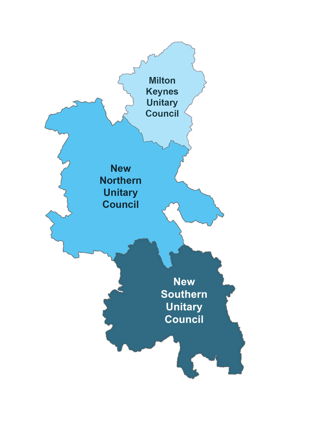 New Northern and Southern Unitary