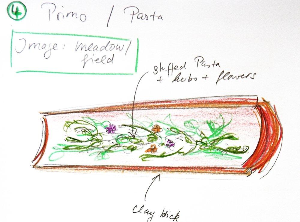 primo-sketch_n.jpg