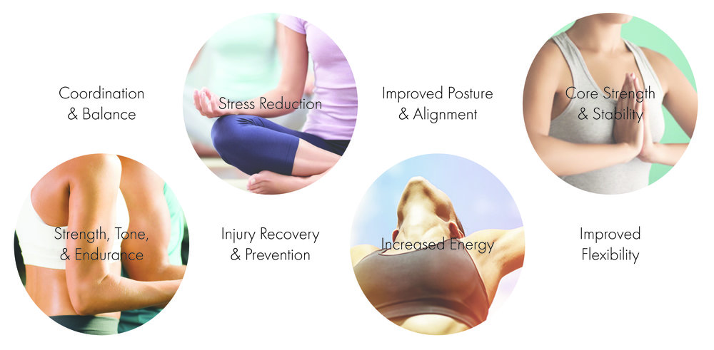 Benefits of Pilates_Pilates Method_Reduce Stress.jpg