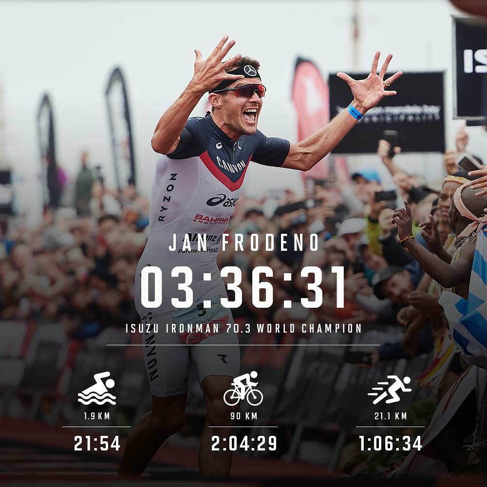 jan-frodeno-ironman703-world-champion-2018.jpg