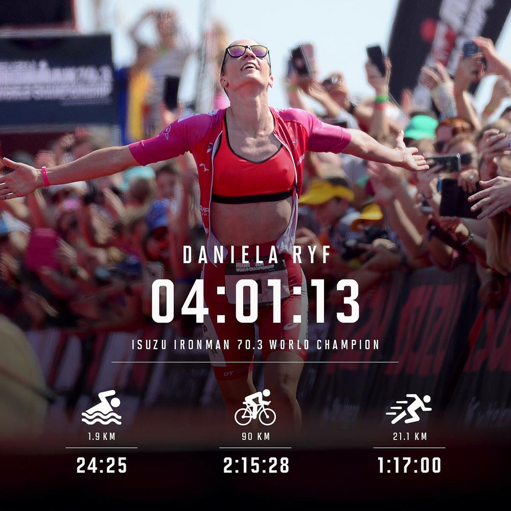 daniela-ryf-ironman703-world-champion-2018.jpg