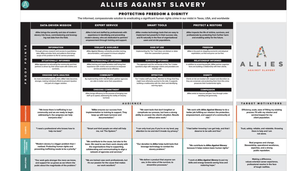 allies-final-messaging.png