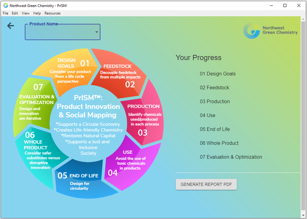 The main dashboard of PrISM™ provides access to all seven steps while centering the principles.