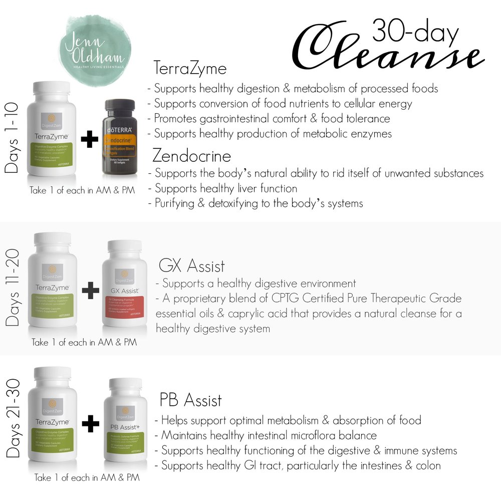 30-day Cleanse