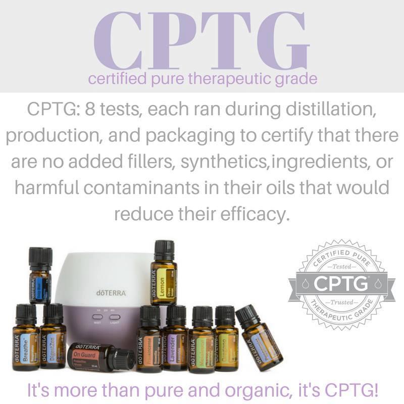 What is CPTG - JennOldham.com.jpg
