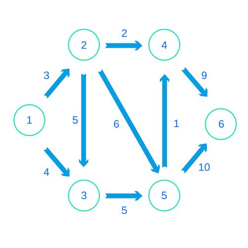 Graph Basic (1).png