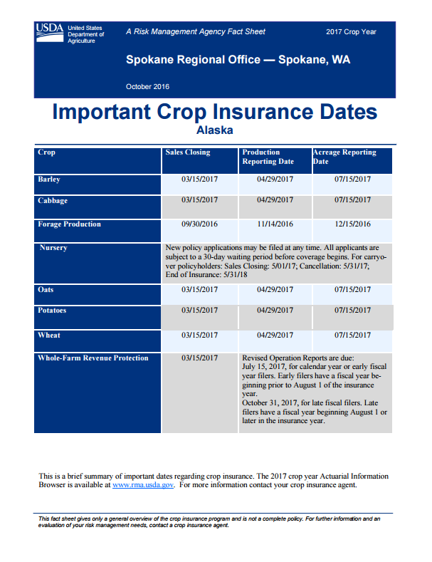 Important Crop Insurance Dates for Alaska