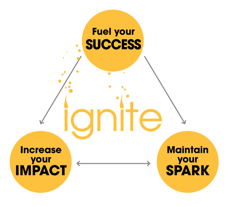 ignite_program_circles_women