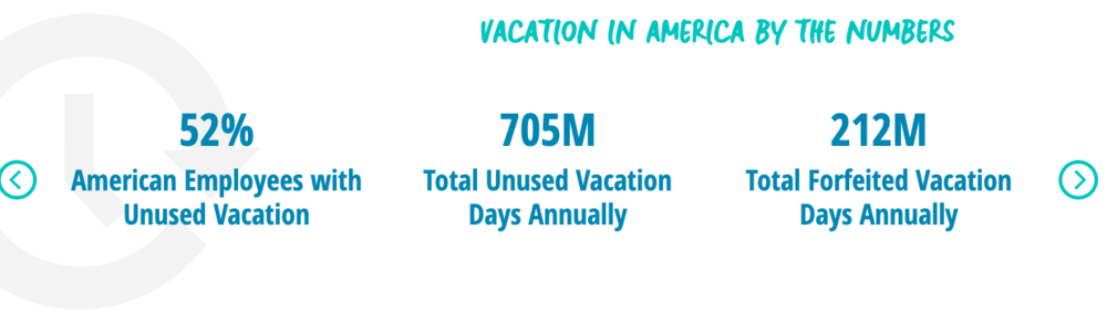 Just a snippet of the astonishing statistics of how Americans suck at vacationing (projecttimeoff.com)