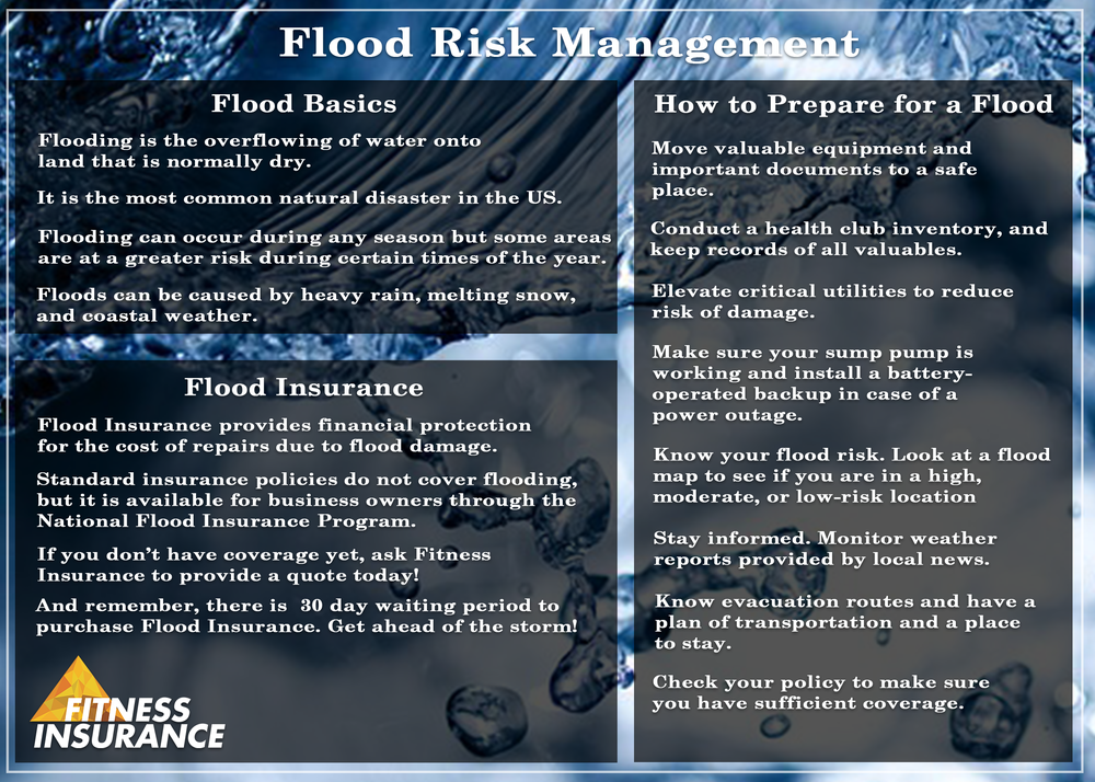 Flood Risk Management2.png