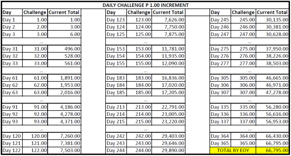 2-daily challenge