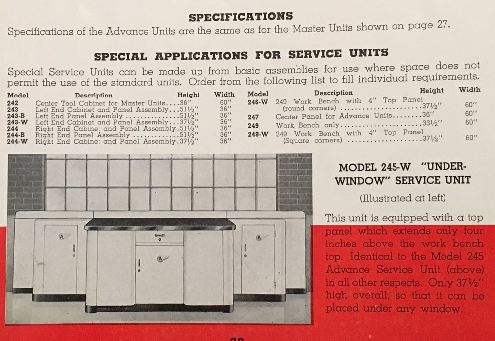 Alemite_under_window_service_unit.jpg