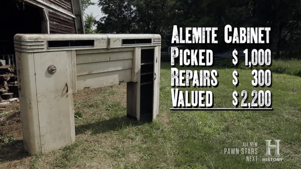 Alemite_AmericanP_prices.png