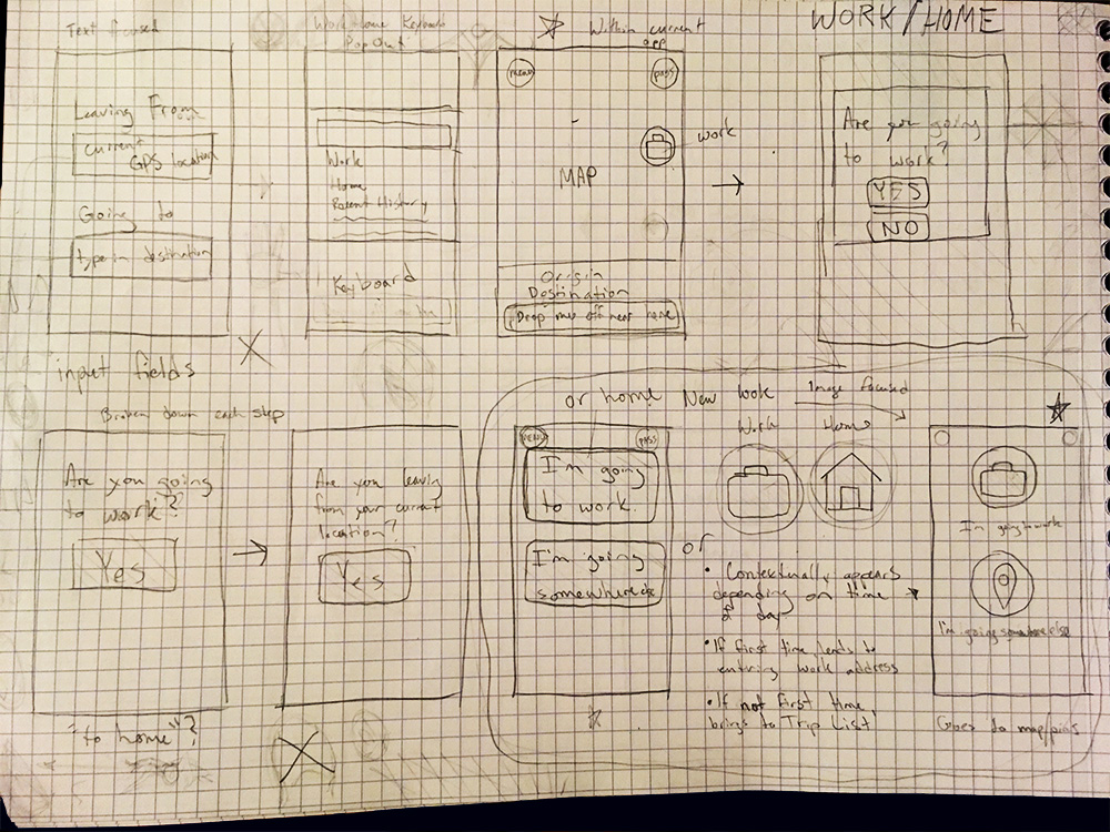 Sketching and brainstorming different interfaces and interactions.