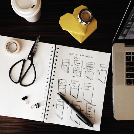 Of Kin Social Media Planning