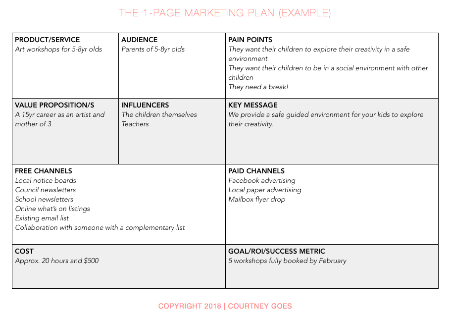 Courtney Goes - The 1-Page Marketing Plan Example.png