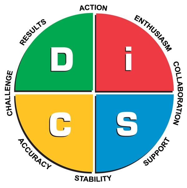 Everything-DiSC-Workplace-Map-LARGE.jpg