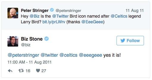 Larry the Twitter Bird. Petculiar