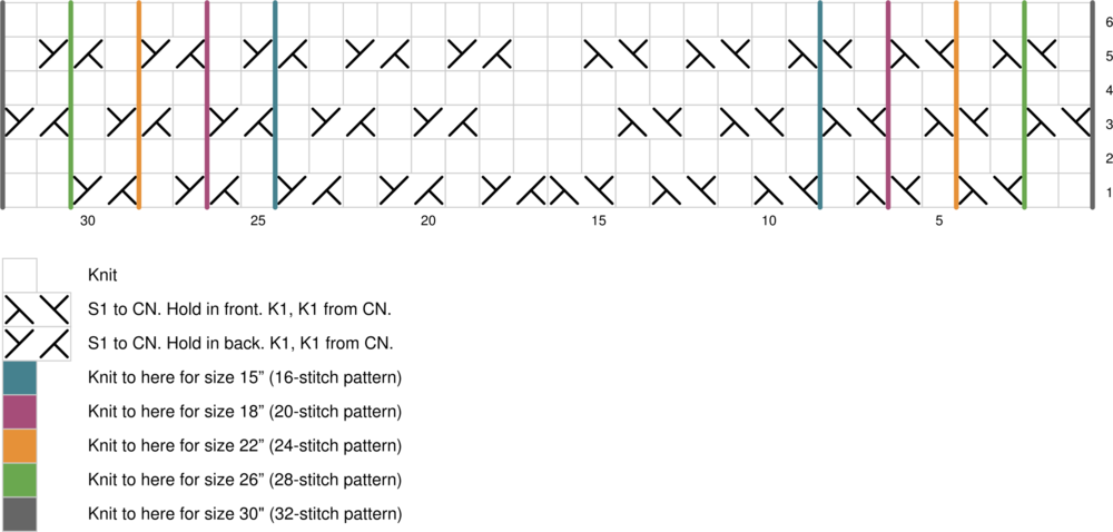 Note: For each size up, you will need to add 2 stitches to each end of the basic 16-stitch chart, as shown here with the different colored lines. If the line splits a cable, just knit the stitch that would have been part of the cable as a knit stitch. See this chart online at Stitch Fiddle.