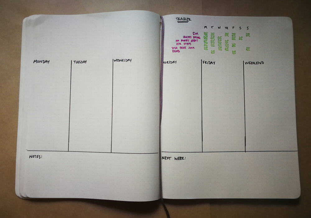 Blank weekly spread