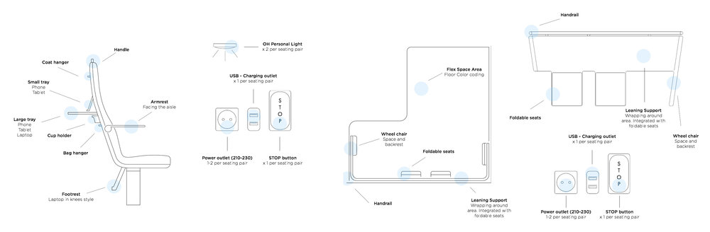 Seat Concepts: Single Seat & Flex Area