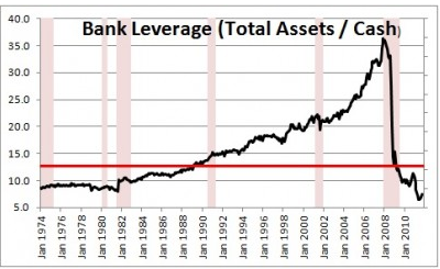 The Credit Bubble and Crash