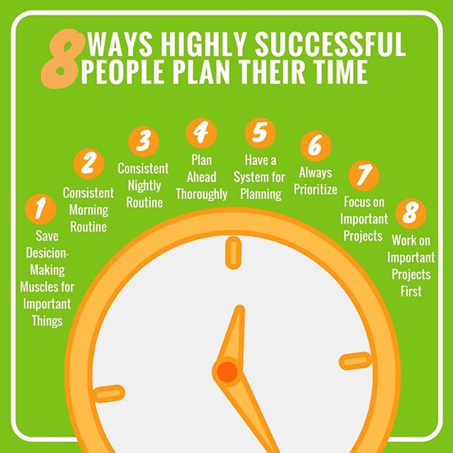 Did you ever realize that how you plan your time is essential to the magnitude of your success? Take this list of 8. Comment and tell us which you could improve on.
